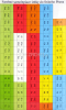 Samolepky: štítky do Svätého Písma - farebné - komplet