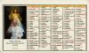 Kalendár  vreckový 2016: Svätý rok milosrdenstva - fotografia 2